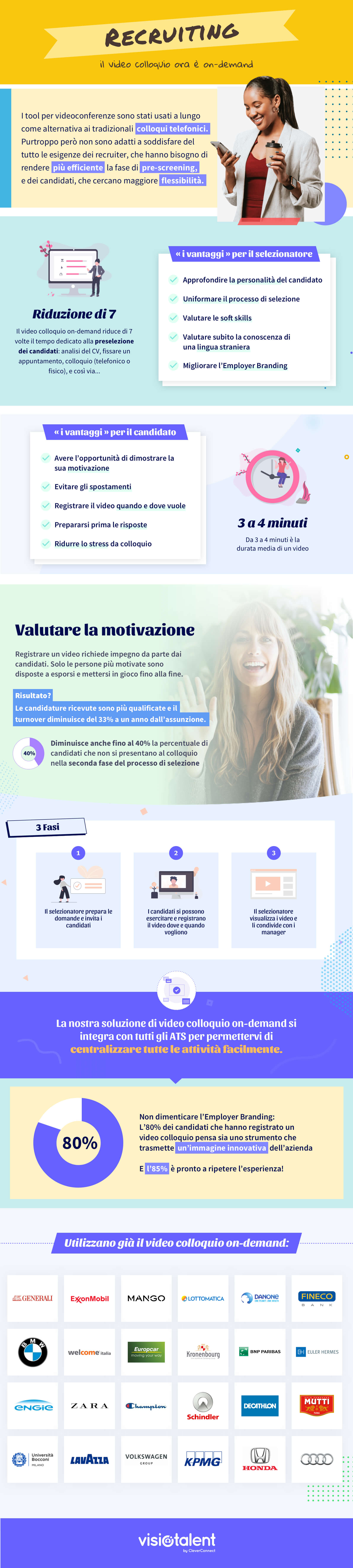 IT-infographie-visiotalent-2020