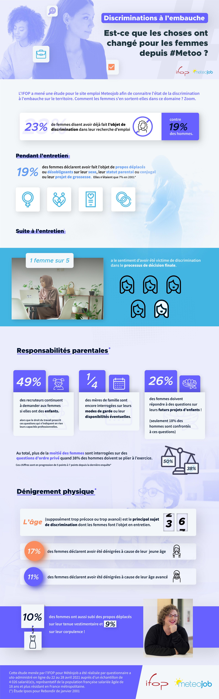 Infographie_discriminationJob_Femmes