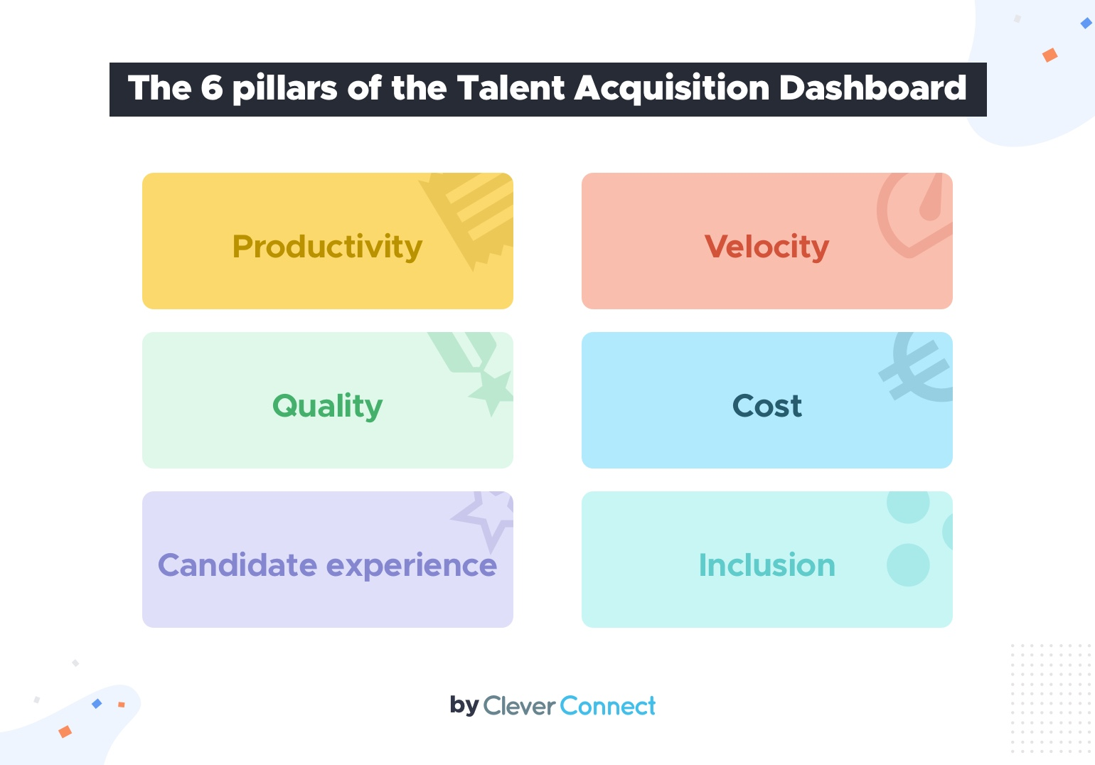 The 6 key pillars of the Talent Acquisition Dashboard