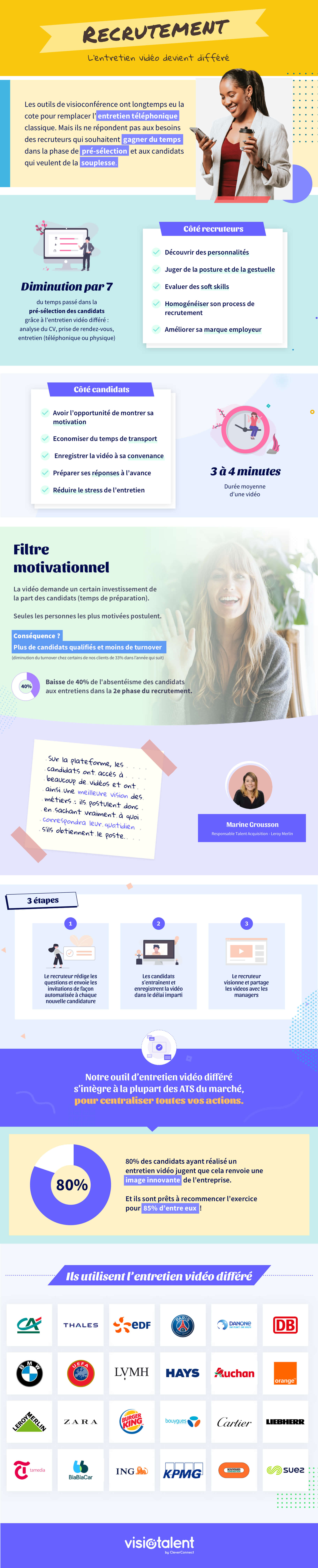 infographie-visiotalent-2020