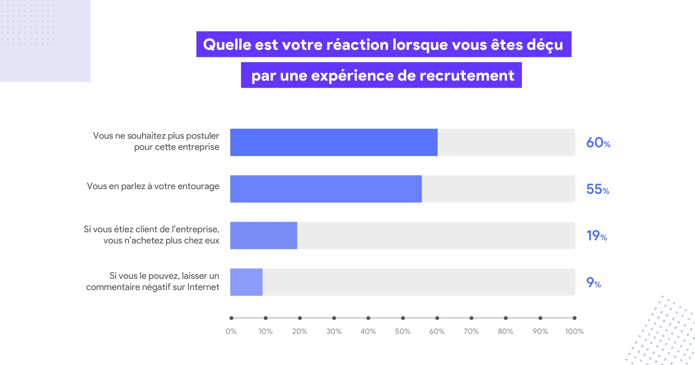 Une-mauvaise-exp%C3%A9rience