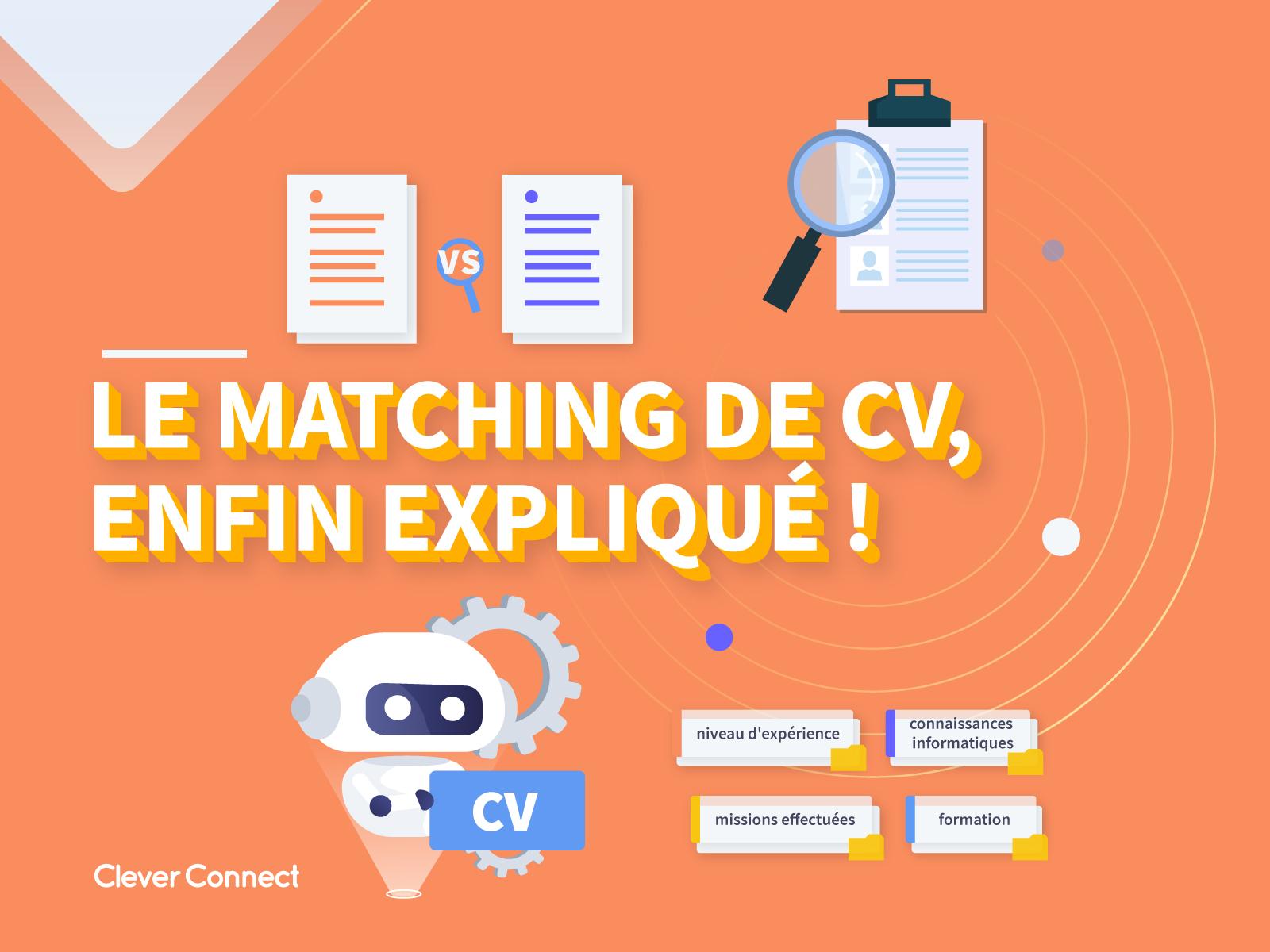 [Infographie] Le matching de CV, enfin expliqué